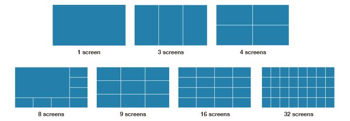Adjustable Screen Layout