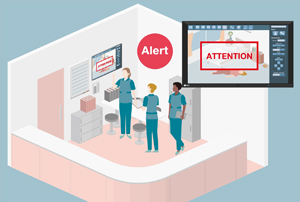 Streamlining Event Response: Alert-to-Action for Hospitals